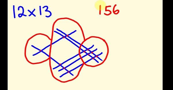 WOW! Un truc JAPONAIS pour multiplier sans CALCULATRICE. Venez voir c'est GÉNIAL!